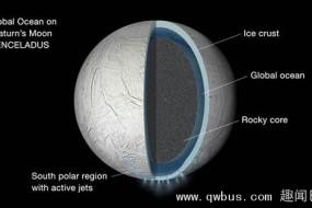 土卫二地下有全球性海洋 或有生命存在条件