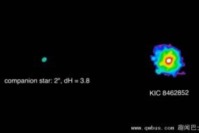 恒星光波异常 外星人正大兴土木?