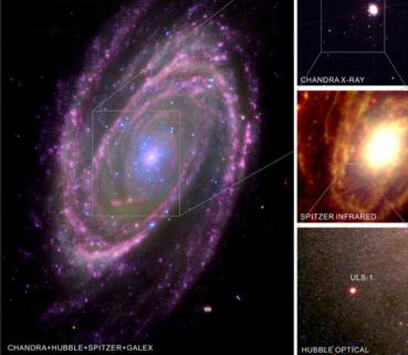 惊人发现:超大黑洞质量相当170亿个太阳