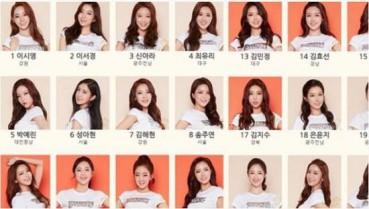 整容业奇迹:韩国小姐选美几十名美女似一个模子刻的