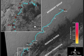 火星土壤中发现孕育生命重要成分